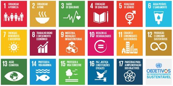 Transformar o mundo: Agenda 2030 para o Desenvolvimento Sustentável